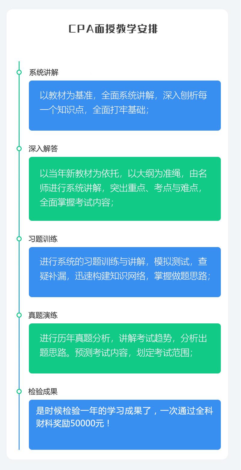 北京财科学校注会长线二期班