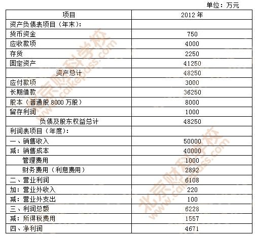 收入支出明细表模板_个体工商户营业执照_营业外收入与支出